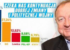 Analiza wyników wyborów parlamentarnych. Co nas czeka?